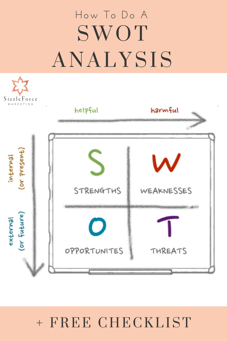 mgt swot analysis Essay about swot analysis triple a but unlike its counterpart it wasn't well known, but still made a lot of money i feel like a company that can pay out millions of dollars every year to its associates, with no need to be boisterous, is suited to my style of business management.