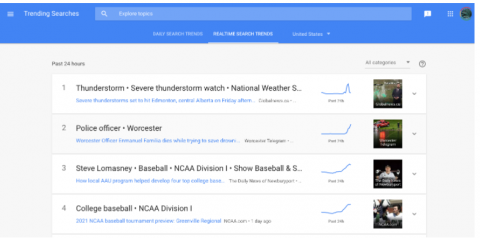 Google trends search is a great website analysis free tool.
