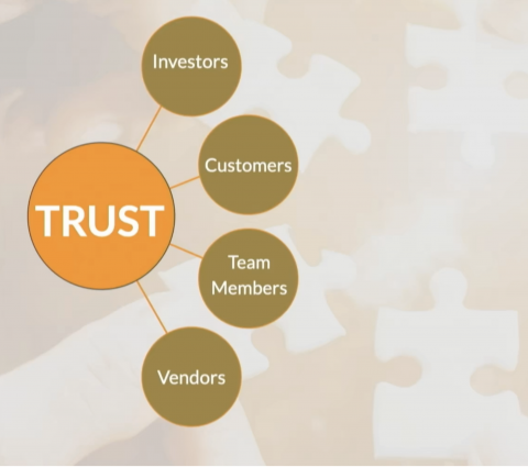 Kemy Joseph spoke about trust at the 2021 Traffic and Conversion Summit.