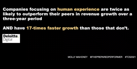 Molly Mahoney spoke at the 2021 Traffic and Conversion Summit.